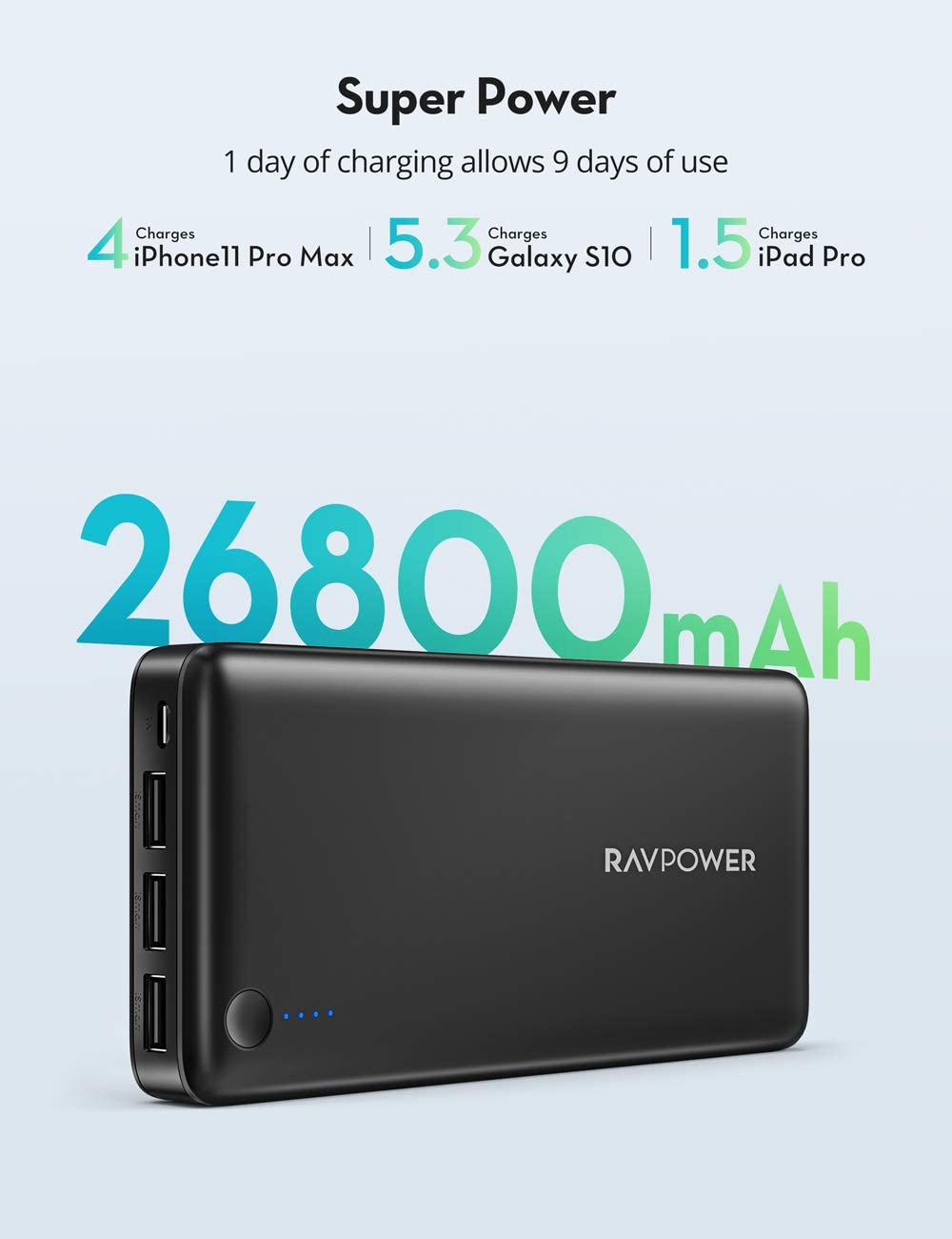RAVPower banco de la energía del cargador 26800mah portable 26800 total de 5.5a de salida 3-puertos paquetes de batería externa (entrada 2.4a, ismart power pack usb 2.0) portátil cargador del teléfono: Amazon.es: