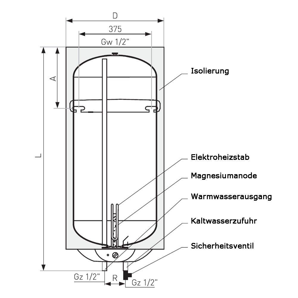 80 Liter Warmwasserboiler Elektronik mit LCD-Display: Amazon.de ...