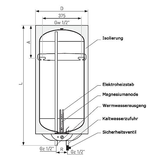 40 Liter Warmwasserboiler, Elektroboiler mit LCD Display: Amazon.de ...