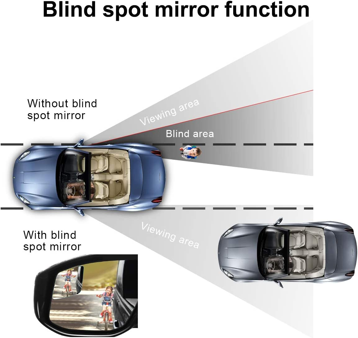 UNIVERSAL BLIND SPORT MIRROR 120R CONVEX WIDE VIEW ANGLE 2 INCH EASY FIT-MIN1