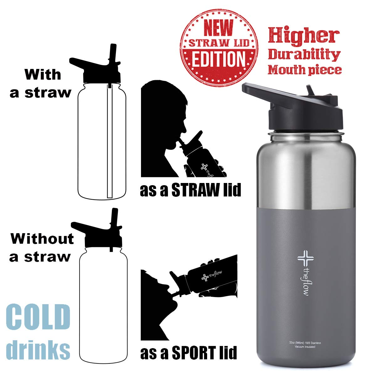 Water Bottle Stainless Steel BPA /& Toxin Free RED Double Walled Thermal Insulated Wide Mouth Flask Coldest Sports Outdoor Drinking 32 oz with STRAW Lid