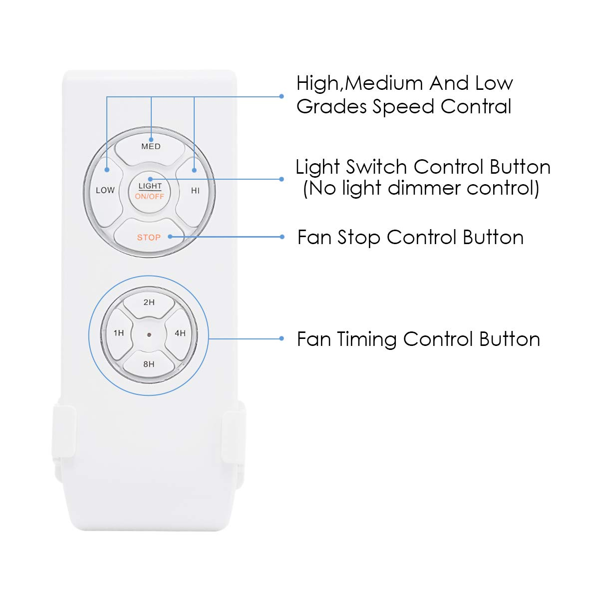 HUOLL Universal Ceiling Fan Light Remote Controller Kit & Timing Wireless on