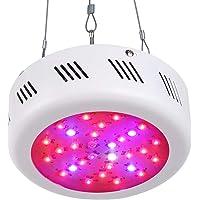 Roleadro LED Cultivo Interior 300W UFO Luces Led