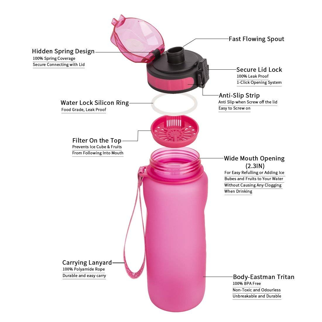 Chiffony Sports Water Bottle-27oz (800ML) Portable BPA-Free Plastic Lightweight Drinking Cup,Flip Top Lid,Eastman Tritan,Leak-Proof(Pink) by Chiffony (Image #3)