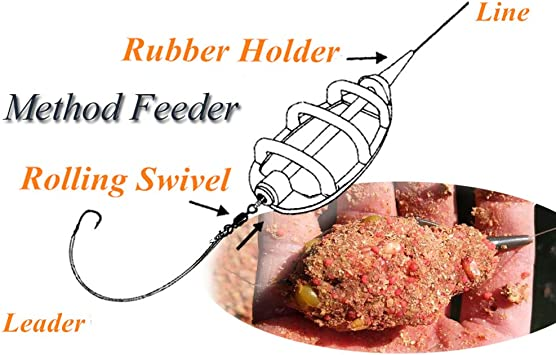 20pcs Fishing Connector Quick Change Beads für Haken links Methode Feeder DE