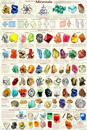 Introduction to Minerals Geology Educational Science Classroom Chart Print Poster 24x36