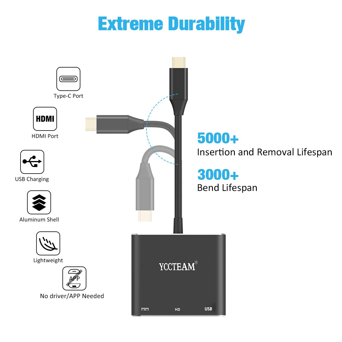 Y Team HDMI TV Adapter for Nintendo Switch, USB Type C to HDMI Adapter Multiport Hub, Portable 4K HDMI Switch Dock for Samsung S8/S9 MacBook Google Pixel Travel TV Docking Station