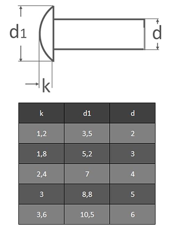 opiol Quality | Remaches de cabeza redonda remaches semicircular Remaches DIN 660/Acero Inoxidable A2/ 50/unidades vollnieten