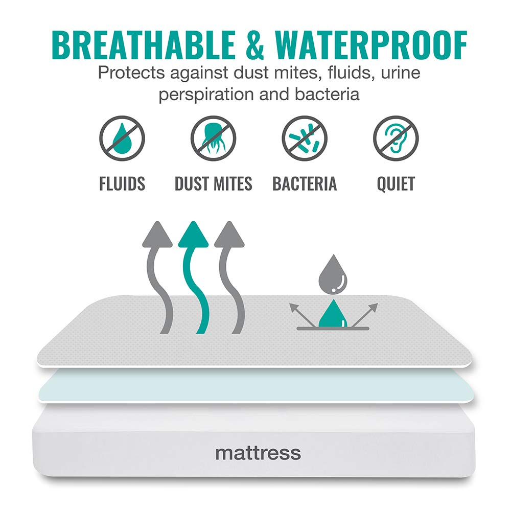 Vekkia California King Mattress Protector Waterproof Cover Bed. Soft Cotton Terry Surface Fabric, Breathable, Quiet, Hypoallergenic. Pet & Fluids Proof. Safe Sleep for Adults & Kids by Vekkia (Image #2)