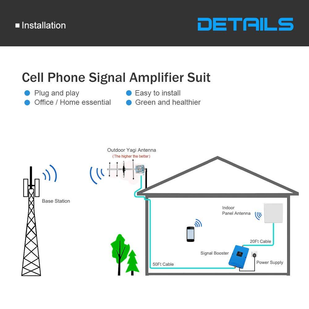 ANNTLENT Repetidor de se/ñal Amplificador de se/ñal de tel/éfono 2600MHz Banda 7 Tel/éfono Celular 4G LTE 70dB con Antena