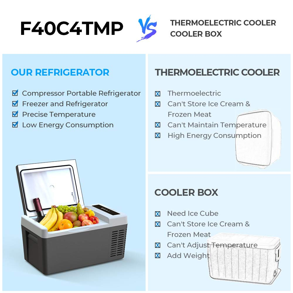 with 12//24V DC and 110-240 AC Electric Car Cooler for Truck RV -7.6℉~50℉ Camping Boat F40C4TMP Portable Refrigerator 20 Quart Car Fridge Freezer 18L Travel and Home