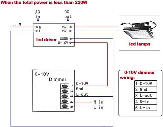 Eforlighting 0 10v 1 10v Led Light Dimmer Switch Ac110v 220v Led Controller Potentiometer For Led Lamp Amazon Com