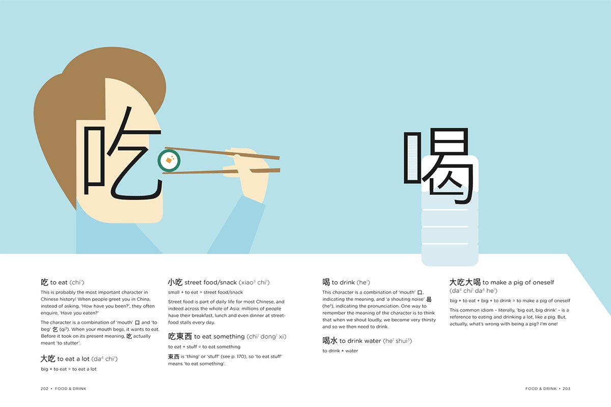 Chineasy Everyday Learning Chinese Through Its Culture Shaolan