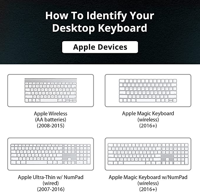 KB Covers Photoshop Keyboard Cover - Accesorio para periférico (QWERTY)