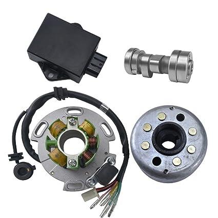 Amazon com: ZXTDR Racing Magneto Stator Rotor CDI Kit for