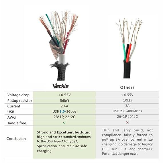 amazon com usb c veckle type c to usb 3 0 usb 3 1 gen 1 6 6 ft rh amazon com usb 3.1 type c wiring usb type c cable wiring