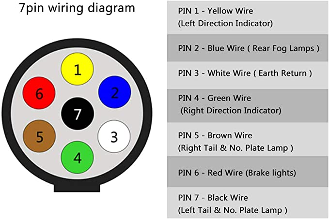 Enchufe eléctrico del remolque de 12V 7 pin Adaptador eléctrico del conector de cableado de 7 polos en N tipo: Amazon.es: Coche y moto