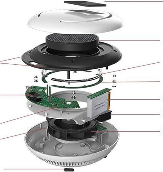 Purificador de aire, ionizador de aire de núcleo dual de 800W ...