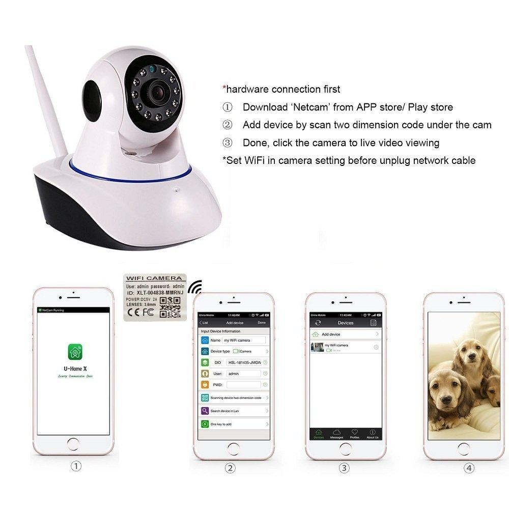 Amazon com: WiFi IP Security Camera,Wireless Baby Monitor