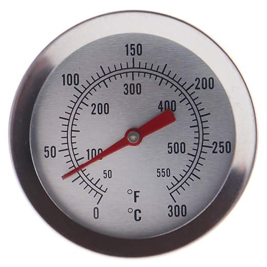 Termómetro de freír - Acero inoxidable de 150 mm tallo con pan ...