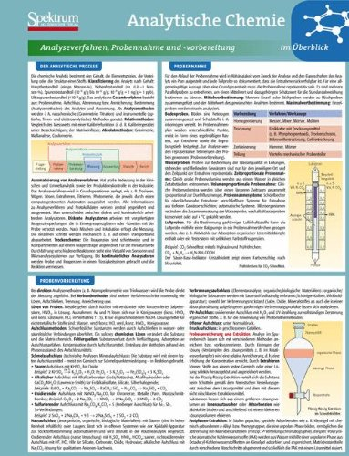 Lerntafel: Analytische Chemie im Überblick (Lerntafeln Chemie, Band 7)