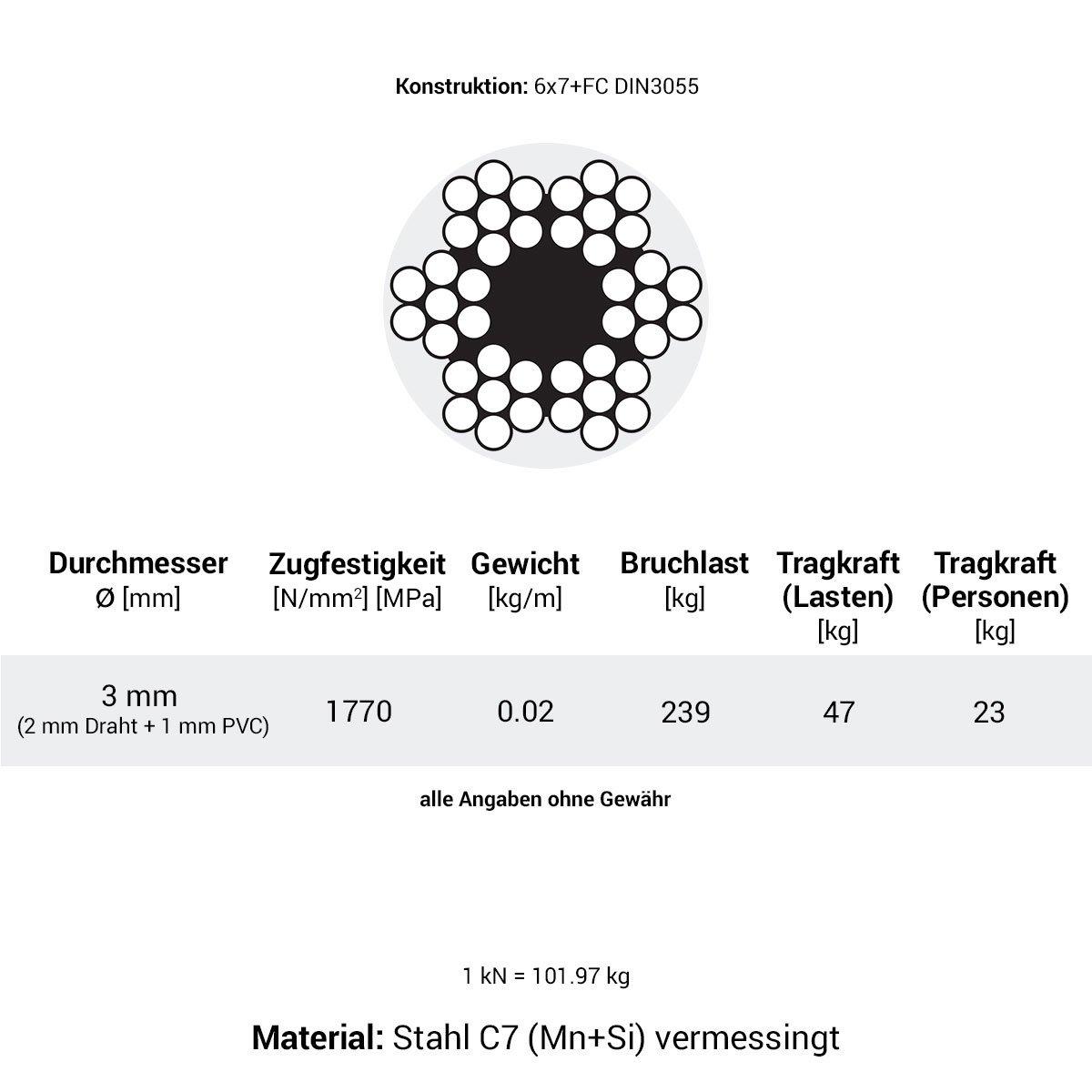 Seilwerk STANKE 200m PVC Messing Drahtseil 3mm 6x7 vermessingt ...