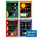 "Earth, Sun, Moon & Seasons - Set of 4 Posters | Science Classroom Posters | Gloss Paper measuring 33"" x 23.5"" 