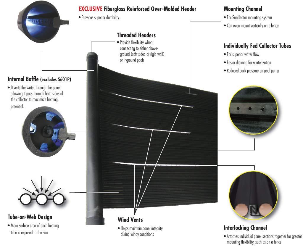 Smartpool WWS421P  Sunheater Solar Pool Heater for Above Ground Pools by SmartPool