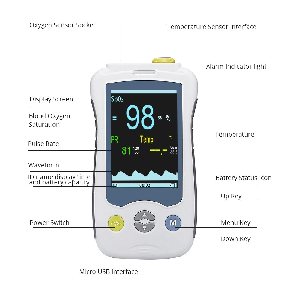 Handheld Pulse Oximeter Fingertip with Body Temperature Function Blood Oxygen Saturation Health Monitor 3.5inch LCD Display Probe Optional Yonker YK-820B - Adult(Lithium Battery) by Yonker (Image #2)