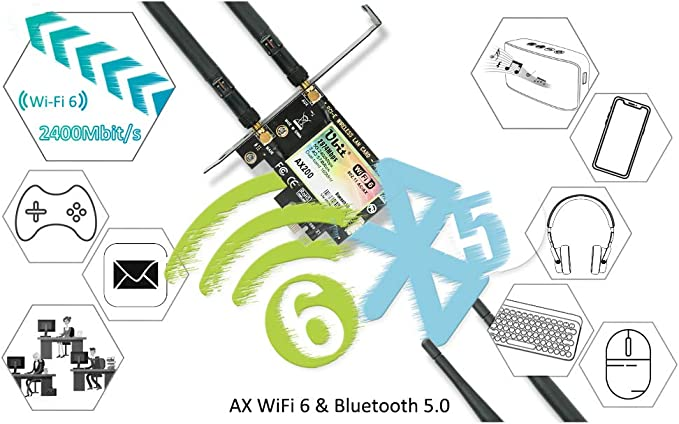 Ubit Tarjeta de Red, AX WiFi 6 Banda Dual 2974 Mbps AX200 PCIE Tarjeta de Red WiFi inalámbrica con Bluetooth 5.0 | MU-MIMO| OFDMA| Latencia Ultrabaja