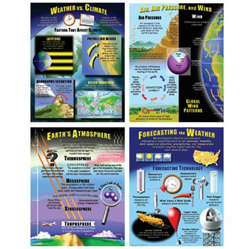 Mcdonald Publishing Weather Teaching Poster Set