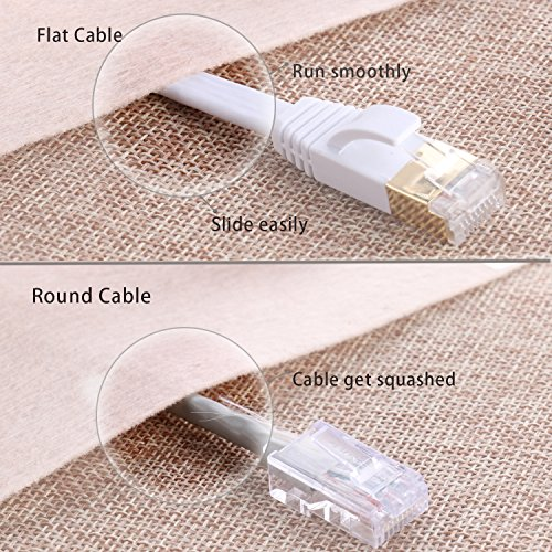 Jadaol Cat 7 Ethernet Cable 25 ft White –Shielded (STP) Computer Cable With Snagless Rj45 Connectors– 25 feet White (7.62 Meters) by Jadaol (Image #4)