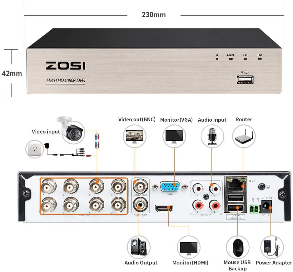 ZOSI 8CH 1080P AHD Enregistreur Vid/éosurveillance 2To HDD avec 8pcs Cam/éra Bullet en Blanc 1080p AHD 36 LEDs IR 30m Vision Nocturne 3G 4G Contr/ôle /à Distance Syst/ème de Surveillance Ext/érieur
