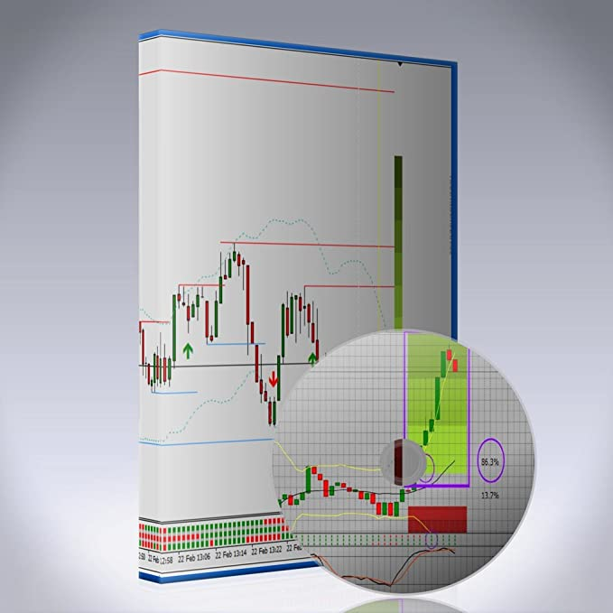 Binary options indicator software store understanding vegas sports betting