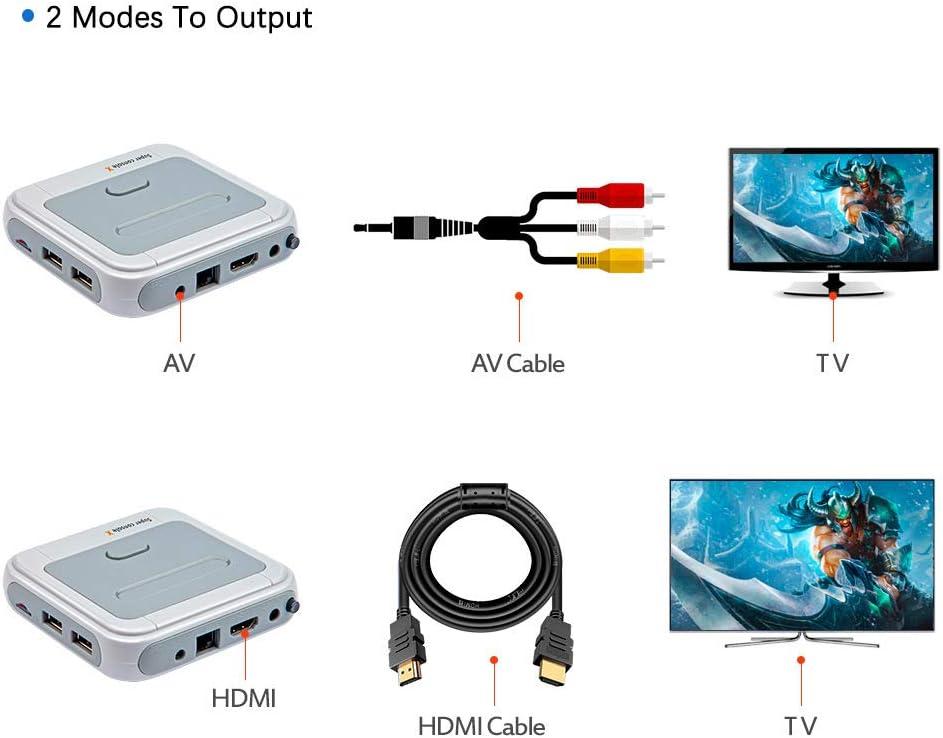 soporte NES//N64//PS1//PSP Super Console X PRO Consola de videojuegos Consola de juegos retro con 128 tarjetas incorporadas m/ás de 41,000 juegos consolas de juegos cl/ásicas para salida HDMI de TV 4K