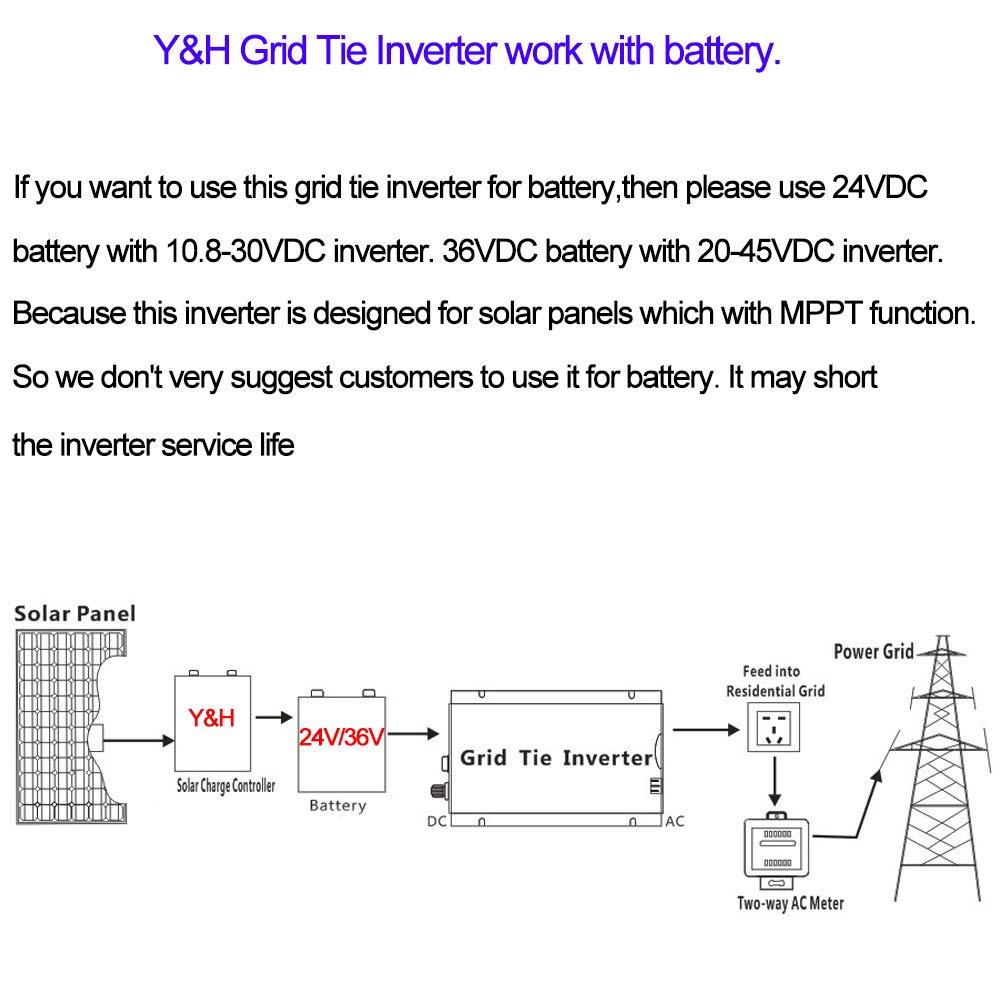 Y&H 1000W Grid Tie Inverter Stackable MPPT Pure Sine Wave DC10.8-30V Solar Input AC90-140V Output for 12V Solar Panel by Y&H (Image #7)