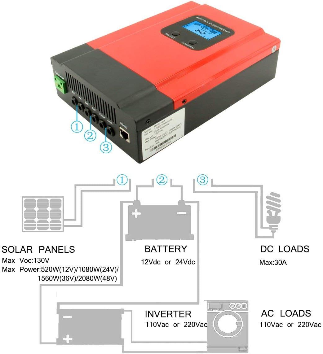Y/&H 60A MPPT Solar Charge Controller 12V 24V 36V 48V Auto Solar Panel Charger Regulator with LCD Backlight Display,Max DC150V Input Runner-60A