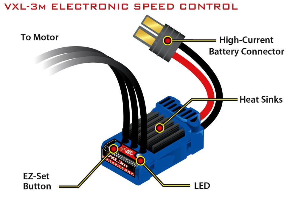 619ELNvUCQL._SL1000_ amazon com traxxas 3370 velineon vxl 3m brushless power system 1 RC Wiring Diagrams at virtualis.co