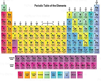 Amazon Art Of Eric Gunty 18 Sheet Cake Periodic Table Of