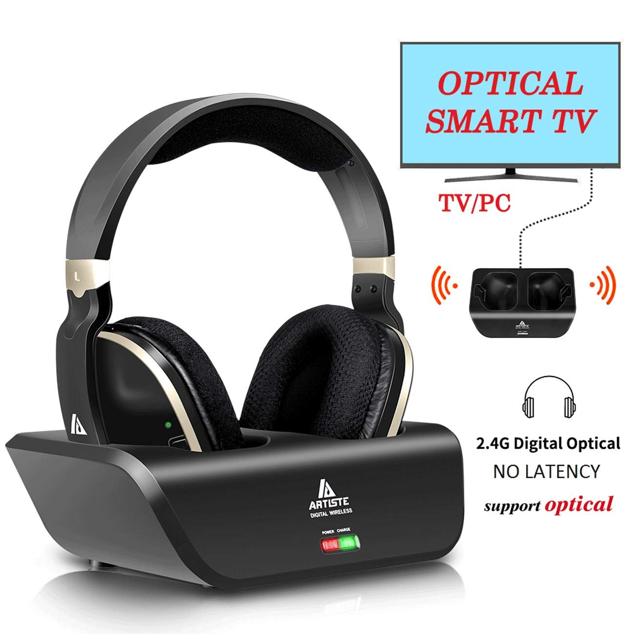 Wireless Headphone Over Ear For Smart TV Watching with Optical, Digital Stereo Headsets with Charging Dock Support 2.4GHz RF Transmitter No Latency 20H Playtime for Samsung Plasma LG Vizio TV
