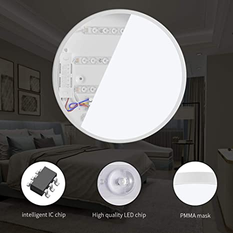 Ankishi 20W LED Deckenleuchte,Modern LED Panel Deckenlampe