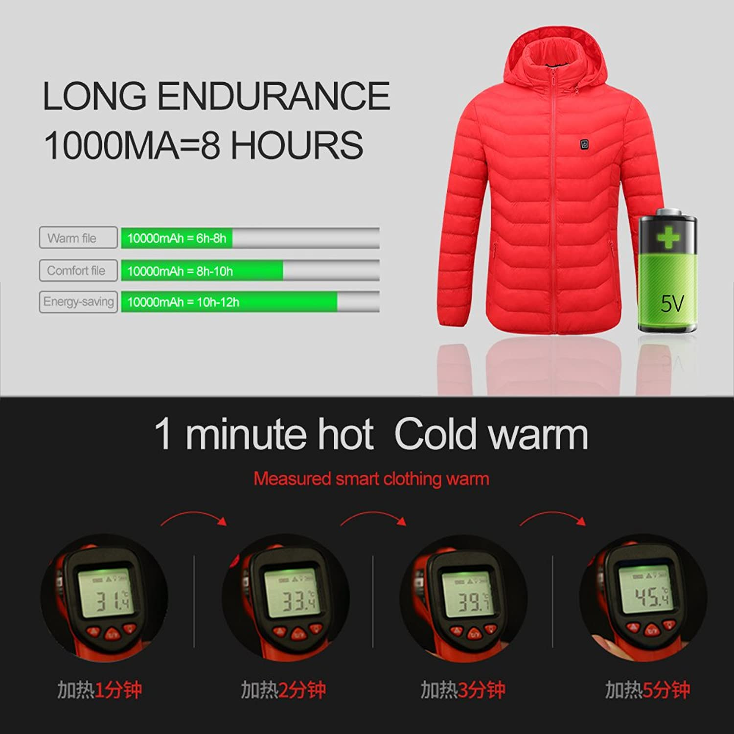 Amazon.com: NON ROCK Electric Heating Clothing Jacket Powered by Battery Power Bank,USB Interface,5V: Clothing
