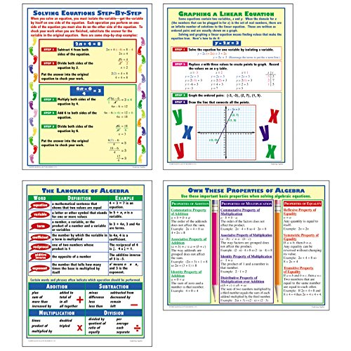 McDonald Publishing Mc- Exploring Algebra Teaching Poster Set, 18.19 Wide, 22.13 Length, 0.16 Height