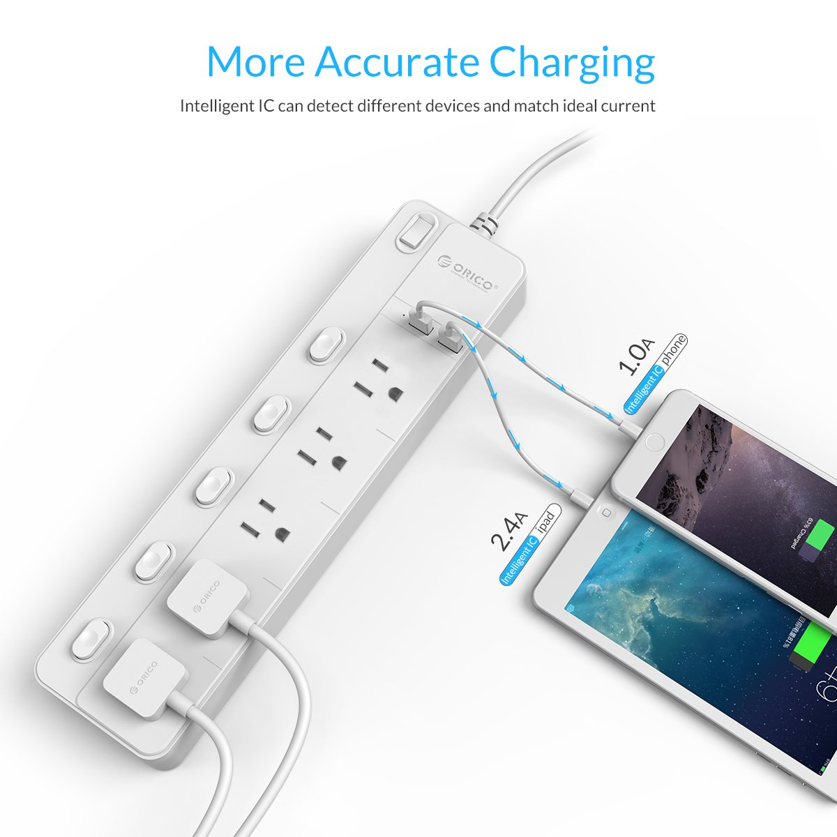 Double Lighting Protection /& Independent Switch Design Perfect for Office and Home Use. 5 AC Outlet Surge Protector with 2 USB Charging Port ORICO Power Strip