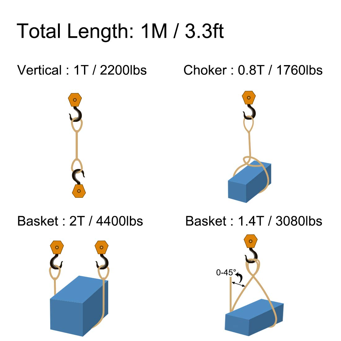 Eye to Eye for Moving Towing Hoisting Work Gear Pack of 2 2200lbs Capacity uxcell Lifting Web Strap 1.3 x 3.3