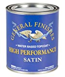 General Finishes High Performance Water Based