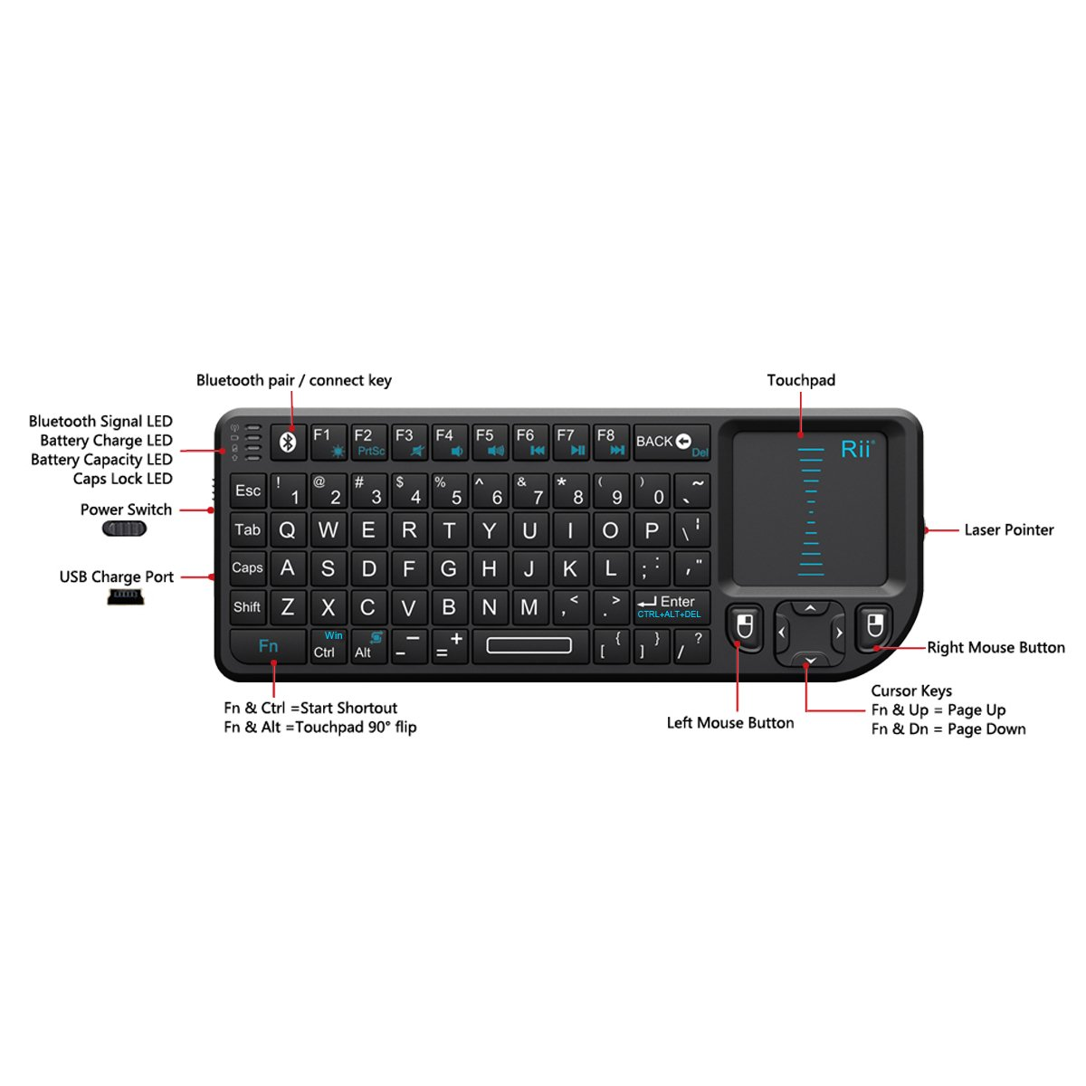 Rii Mini Wireless Bluetooth Keyboard Touchpad with Laser Pointer for Smartphone and Tablet, Black (mini X1 BT) by Rii (Image #2)