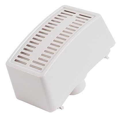 Amazon.com: True HEPA Filtro de Aire para Electrolux ...
