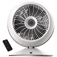 Rowenta HQ7111 Air Force Hot & Cool Calefactor
