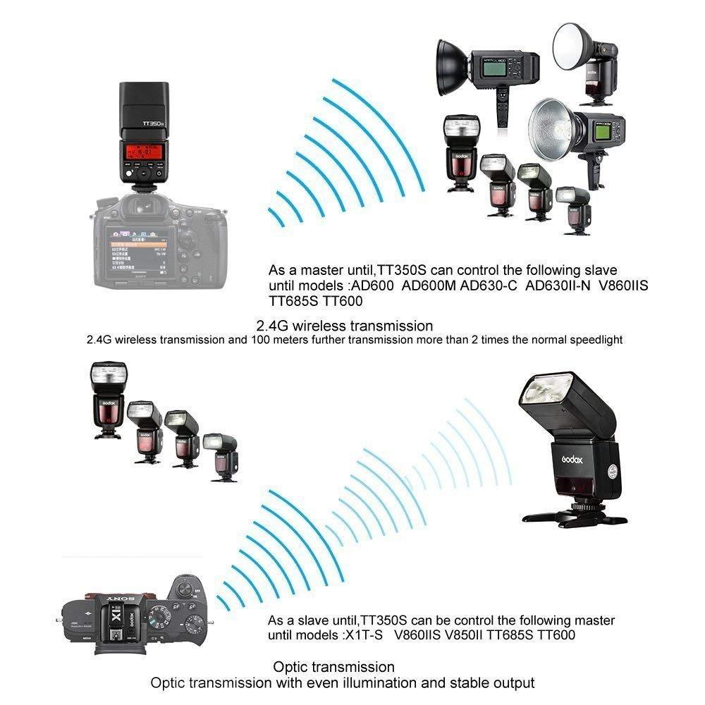 Godox X1T-S 2.4G Wireless Flash Trigger Transmitter for Sony Camera A7R A58 A99 ILCE6000L A77II RX10 Godox TT350S TTL Speedlite 2.4G HSS 1//8000s GN36 Camera Flash